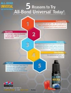 All-Bond Universal - 5 Reasons To Try