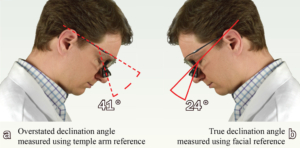 Shows Misrepresented Declination Angle Claim